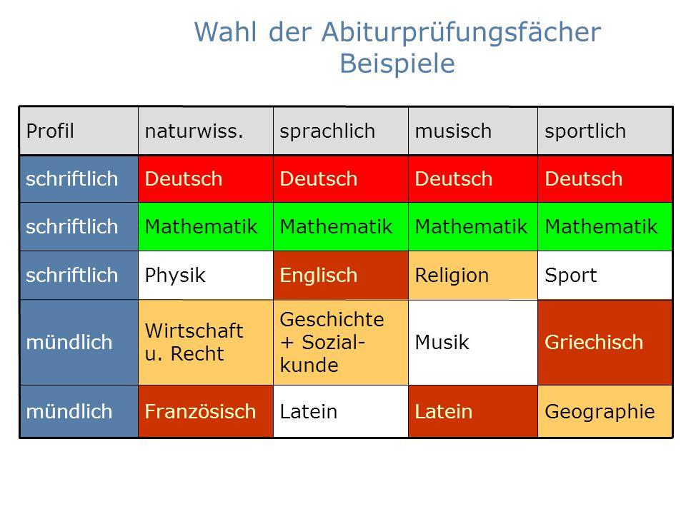Wahl der Abiturprüfungsfächer Beispiele Geographie Griechisch Sport Mathematik Deutsch sportlich Latein Musik Religion Mathematik Deutsch musisch Late