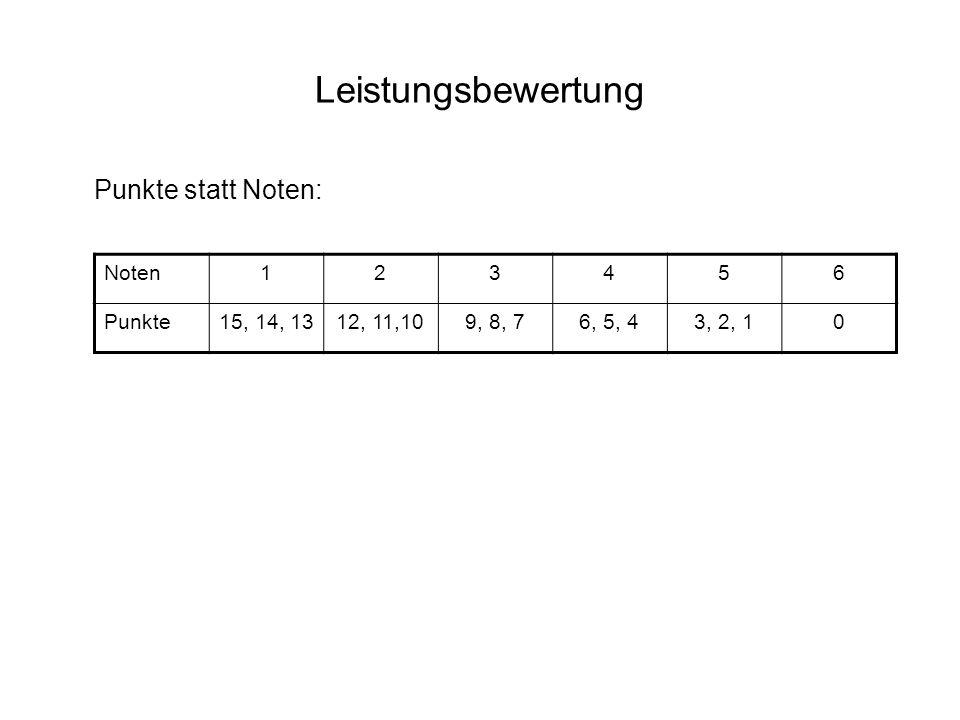 Leistungsbewertung Punkte statt Noten: Noten123456 Punkte15, 14, 1312, 11,109, 8, 76, 5, 43, 2, 10