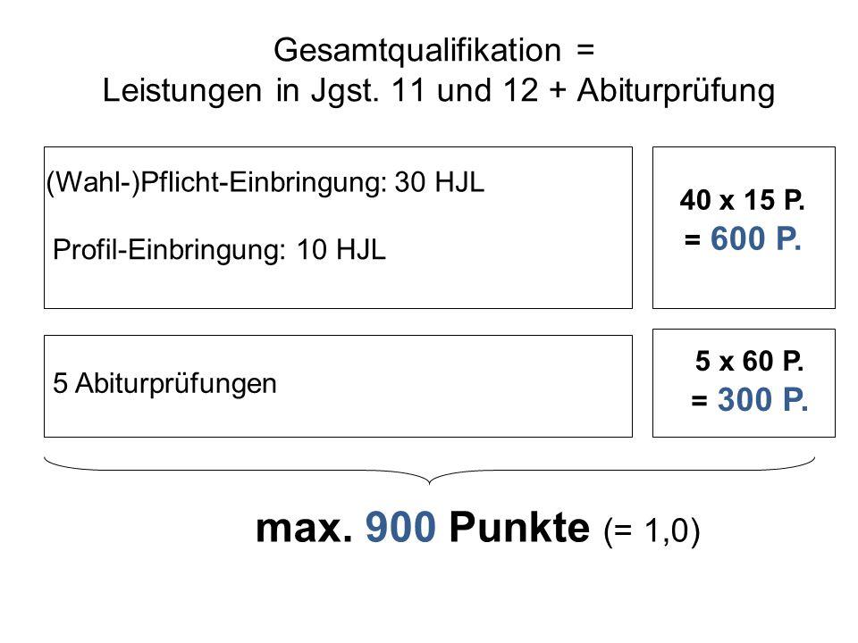 Gesamtqualifikation = Leistungen in Jgst. 11 und 12 + Abiturprüfung (Wahl-)Pflicht-Einbringung: 30 HJL Profil-Einbringung: 10 HJL 40 x 15 P. = 600 P.