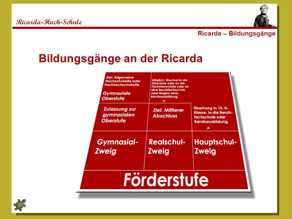 Ricarda-Huch-Schule Ricarda – Bildungsgänge Bildungsgänge an der Ricarda