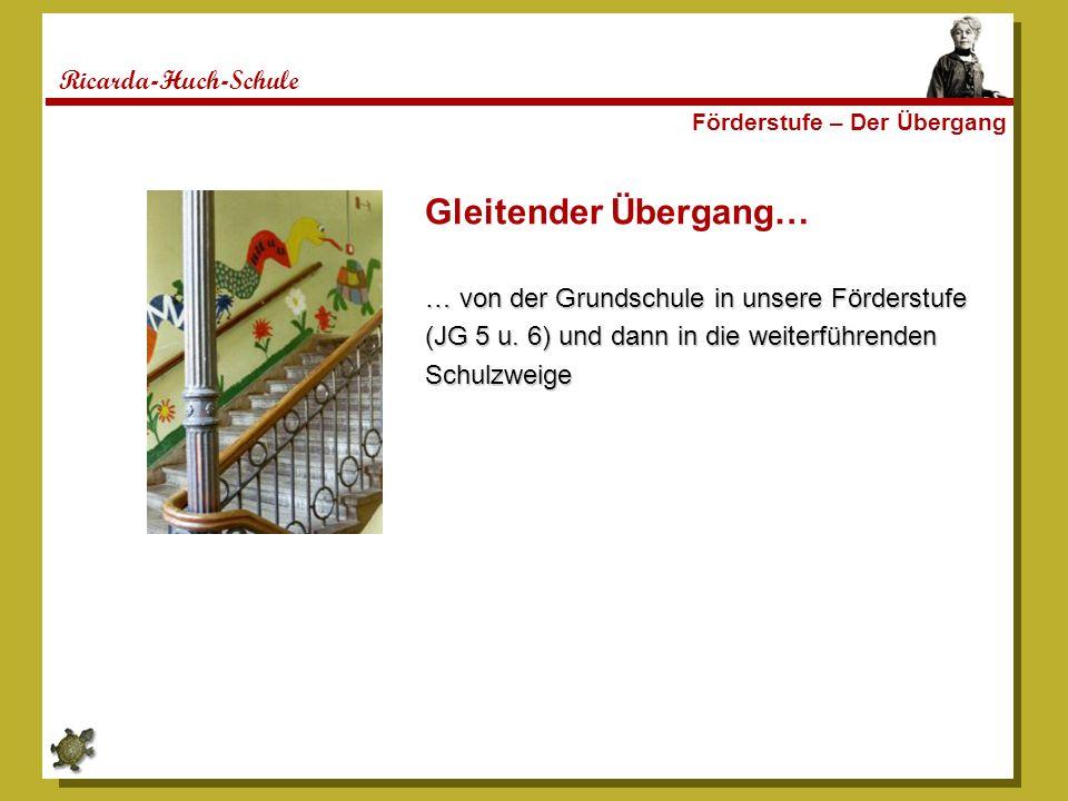 Ricarda-Huch-Schule Förderstufe – Der Übergang Gleitender Übergang… … von der Grundschule in unsere Förderstufe (JG 5 u.