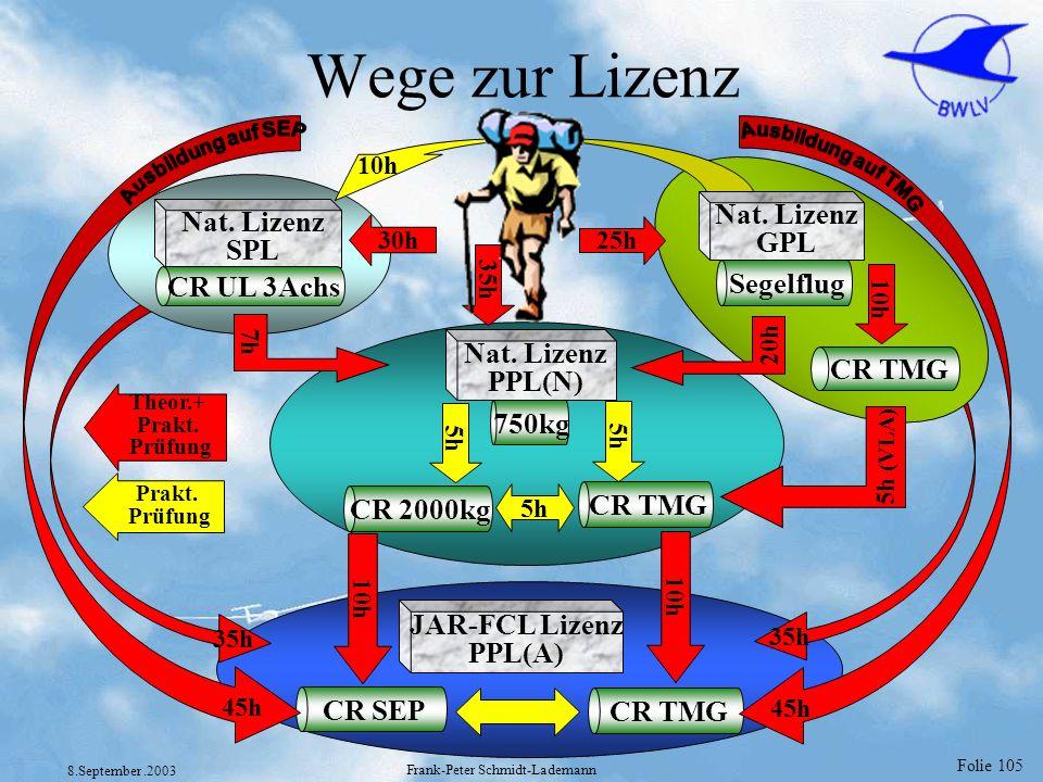 Folie 105 8.September.2003 Frank-Peter Schmidt-Lademann Wege zur Lizenz Nat. Lizenz PPL(N) CR 2000kg 750kg CR TMG JAR-FCL Lizenz PPL(A) CR SEP CR TMG
