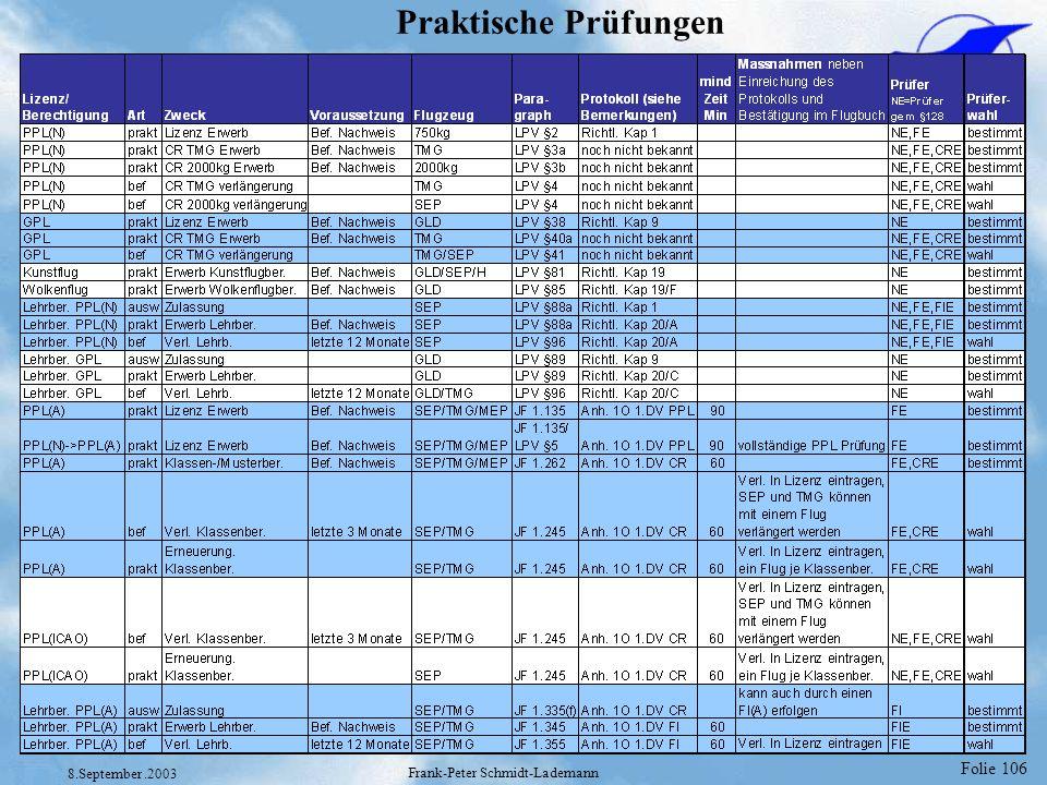 Folie 106 8.September.2003 Frank-Peter Schmidt-Lademann Praktische Prüfungen