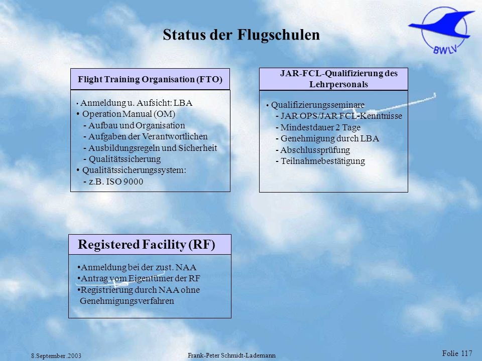 Folie 117 8.September.2003 Frank-Peter Schmidt-Lademann Status der Flugschulen Qualifizierungsseminare - JAR OPS/JAR FCL-Kenntnisse - Mindestdauer 2 T