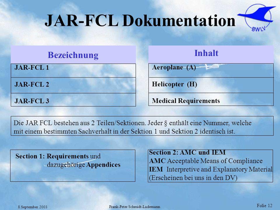 Folie 12 8.September.2003 Frank-Peter Schmidt-Lademann JAR-FCL Dokumentation Bezeichnung Inhalt JAR-FCL 1 JAR-FCL 2 JAR-FCL 3 Aeroplane (A) Helicopter