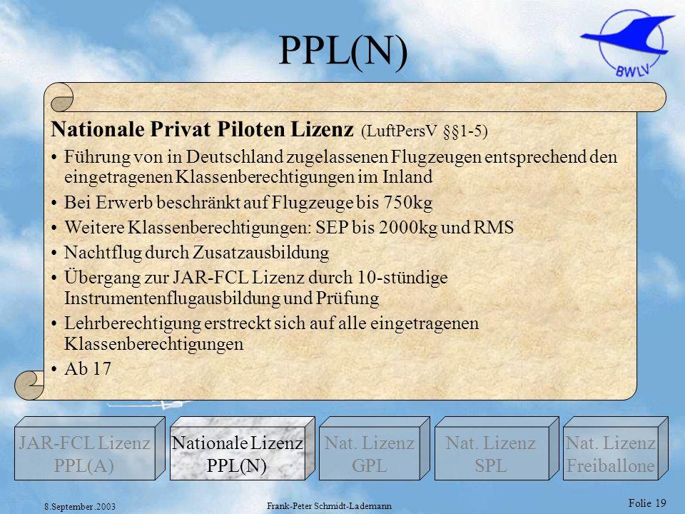 Folie 19 8.September.2003 Frank-Peter Schmidt-Lademann PPL(N) Nationale Lizenz PPL(N) Nat. Lizenz GPL JAR-FCL Lizenz PPL(A) Nat. Lizenz Freiballone Na