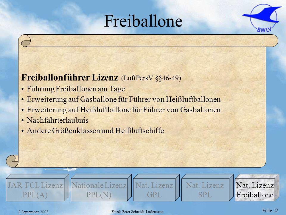 Folie 22 8.September.2003 Frank-Peter Schmidt-Lademann Freiballone Nationale Lizenz PPL(N) Nat. Lizenz GPL JAR-FCL Lizenz PPL(A) Nat. Lizenz Freiballo