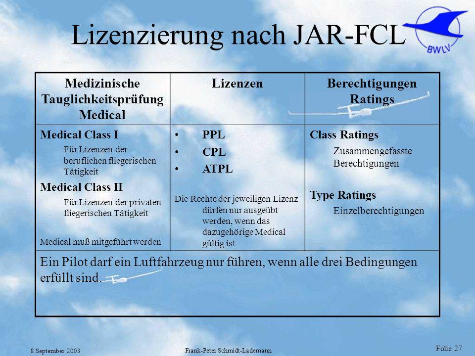Folie 27 8.September.2003 Frank-Peter Schmidt-Lademann Lizenzierung nach JAR-FCL Medizinische Tauglichkeitsprüfung Medical LizenzenBerechtigungen Rati