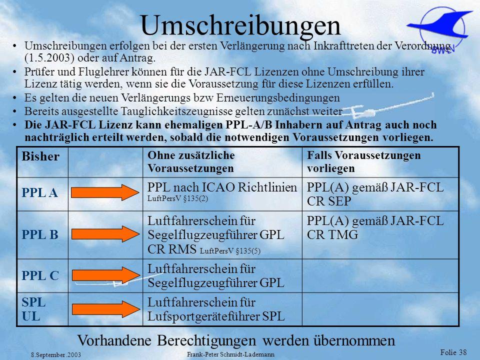 Folie 38 8.September.2003 Frank-Peter Schmidt-Lademann Bisher Ohne zusätzliche Voraussetzungen Falls Voraussetzungen vorliegen PPL A PPL nach ICAO Ric