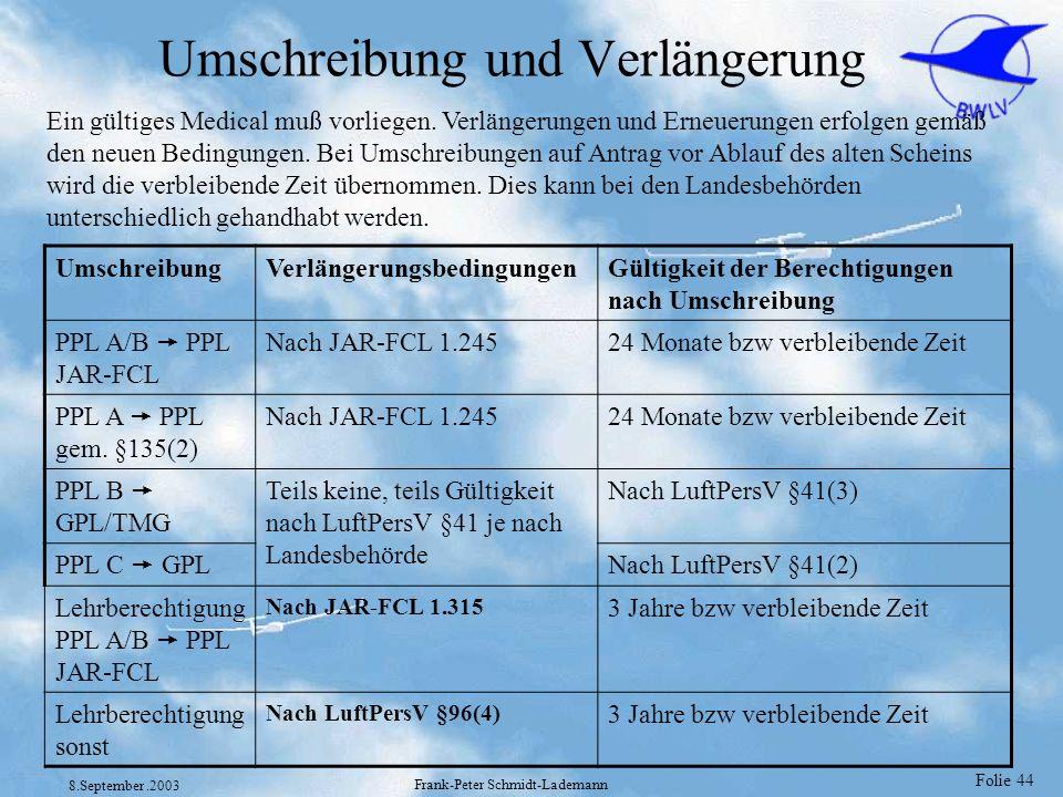 Folie 44 8.September.2003 Frank-Peter Schmidt-Lademann Umschreibung und Verlängerung UmschreibungVerlängerungsbedingungenGültigkeit der Berechtigungen
