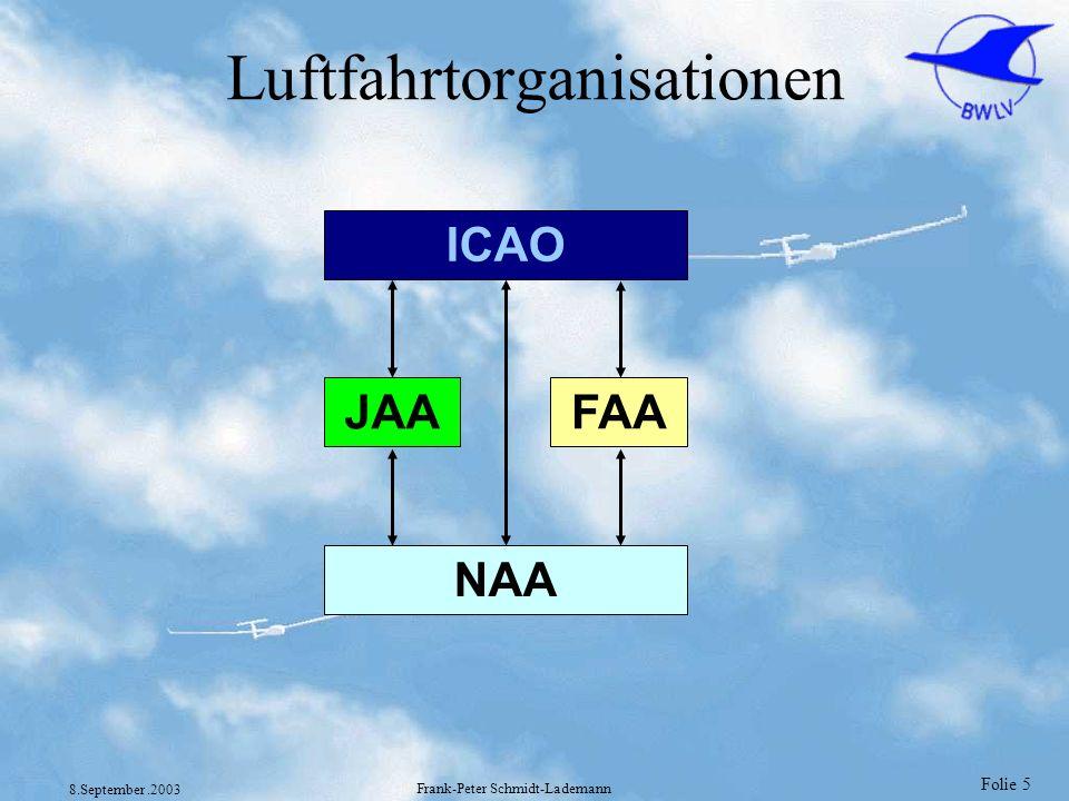 Folie 6 8.September.2003 Frank-Peter Schmidt-Lademann JAR JAR (Joint Aviation Requirements) sind von der JAA definierte Anforderungen, die verbindlich fuer den Europäischen Luftverkehr gelten.
