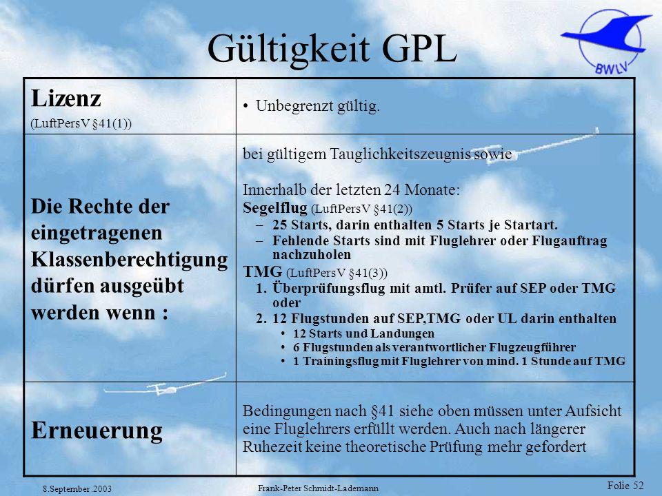 Folie 52 8.September.2003 Frank-Peter Schmidt-Lademann Gültigkeit GPL Lizenz (LuftPersV §41(1)) Unbegrenzt gültig. Die Rechte der eingetragenen Klasse