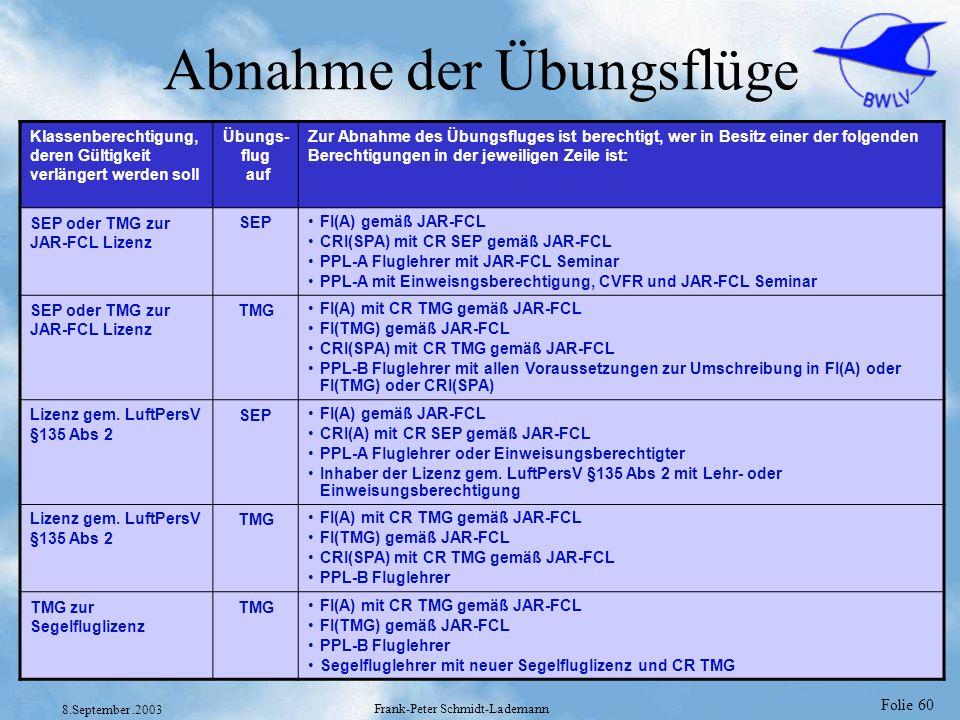 Folie 60 8.September.2003 Frank-Peter Schmidt-Lademann Abnahme der Übungsflüge Klassenberechtigung, deren Gültigkeit verlängert werden soll Übungs- fl