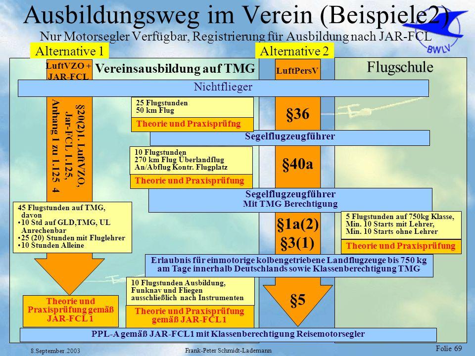 Folie 69 8.September.2003 Frank-Peter Schmidt-Lademann §1a(2) §3(1) §5 §40a §36 LuftPersV Ausbildungsweg im Verein (Beispiele2) Nur Motorsegler Verfüg