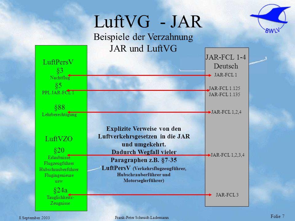 Folie 48 8.September.2003 Frank-Peter Schmidt-Lademann Verlängerung / Gültigkeit MedicalLizenzBerechtigungen Ratings Medical Class II Gültigkeit Altersabhängig (1 bis 5 Jahre) Medical muß mitgeführt werden PPL(A)/PPL(N)/SPL Lizenz 5 Jahre Gültig GPL Unbegrenzt gültig Die Rechte Lizenz dürfen nur ausgeübt werden, wenn das dazugehörige Medical gültig ist Class Ratings JAR-FCL und PPL nach LuftPersV 135 Abs 2 Jahre, Ablaufdatum steht in der Lizenz National: Gültig wenn bei Flugantritt Gültigkeitsbedingungen erfüllt sind.