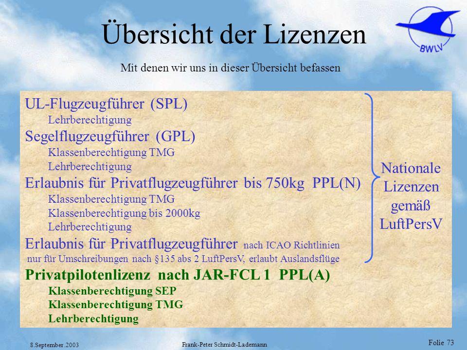 Folie 73 8.September.2003 Frank-Peter Schmidt-Lademann Übersicht der Lizenzen UL-Flugzeugführer (SPL) Lehrberechtigung Segelflugzeugführer (GPL) Klass