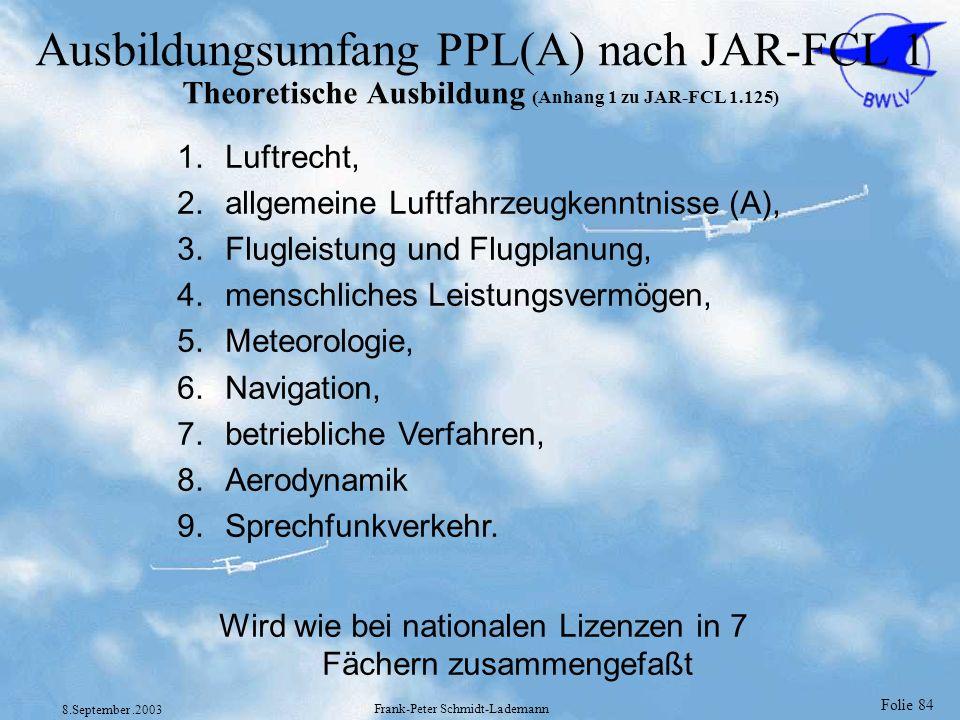 Folie 84 8.September.2003 Frank-Peter Schmidt-Lademann Ausbildungsumfang PPL(A) nach JAR-FCL 1 Theoretische Ausbildung (Anhang 1 zu JAR-FCL 1.125) 1.L