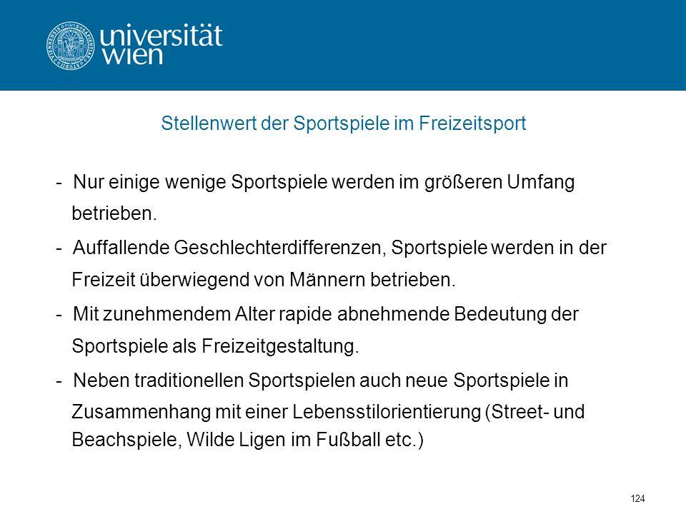 124 Stellenwert der Sportspiele im Freizeitsport - Nur einige wenige Sportspiele werden im größeren Umfang betrieben.