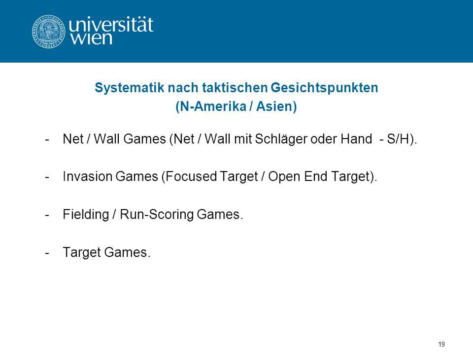 19 Systematik nach taktischen Gesichtspunkten (N-Amerika / Asien) -Net / Wall Games (Net / Wall mit Schläger oder Hand - S/H).
