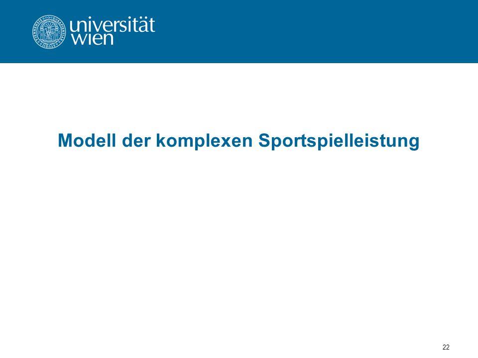 22 Modell der komplexen Sportspielleistung