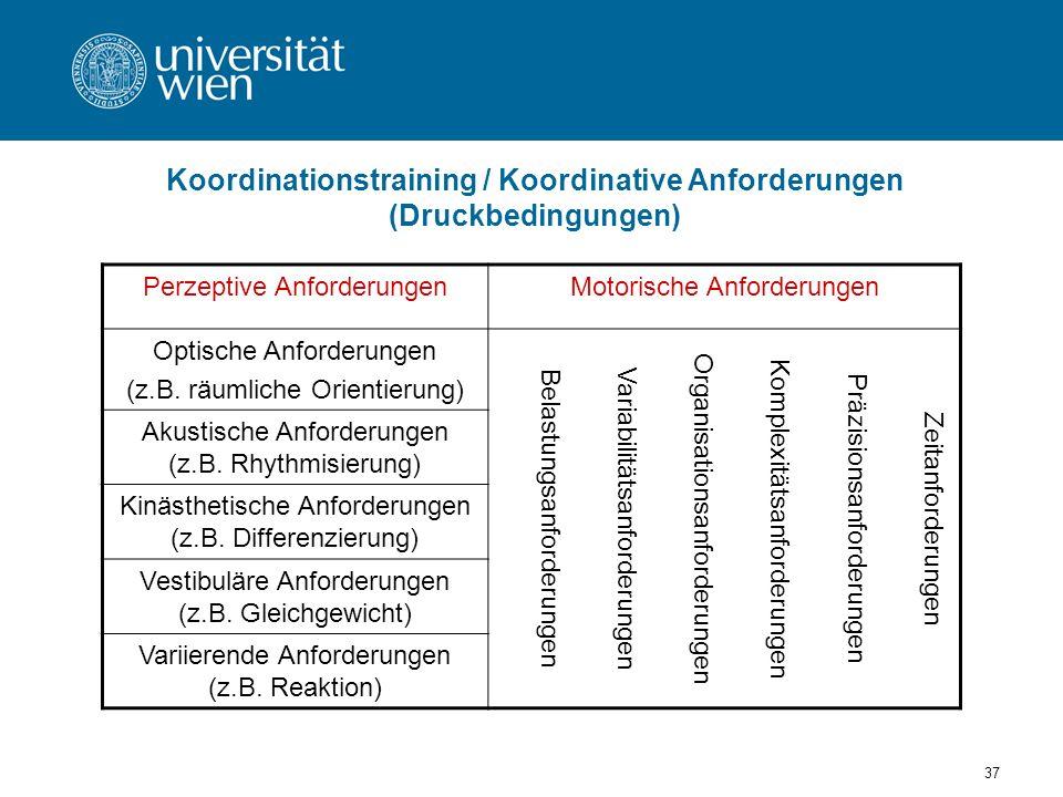 37 Koordinationstraining / Koordinative Anforderungen (Druckbedingungen) Perzeptive AnforderungenMotorische Anforderungen Optische Anforderungen (z.B.