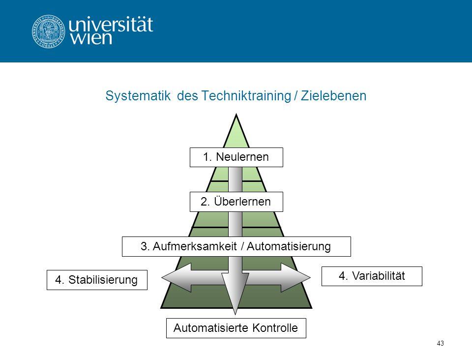 43 Systematik des Techniktraining / Zielebenen 1.Neulernen 2.
