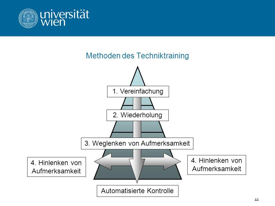 44 Methoden des Techniktraining 1.Vereinfachung 3.