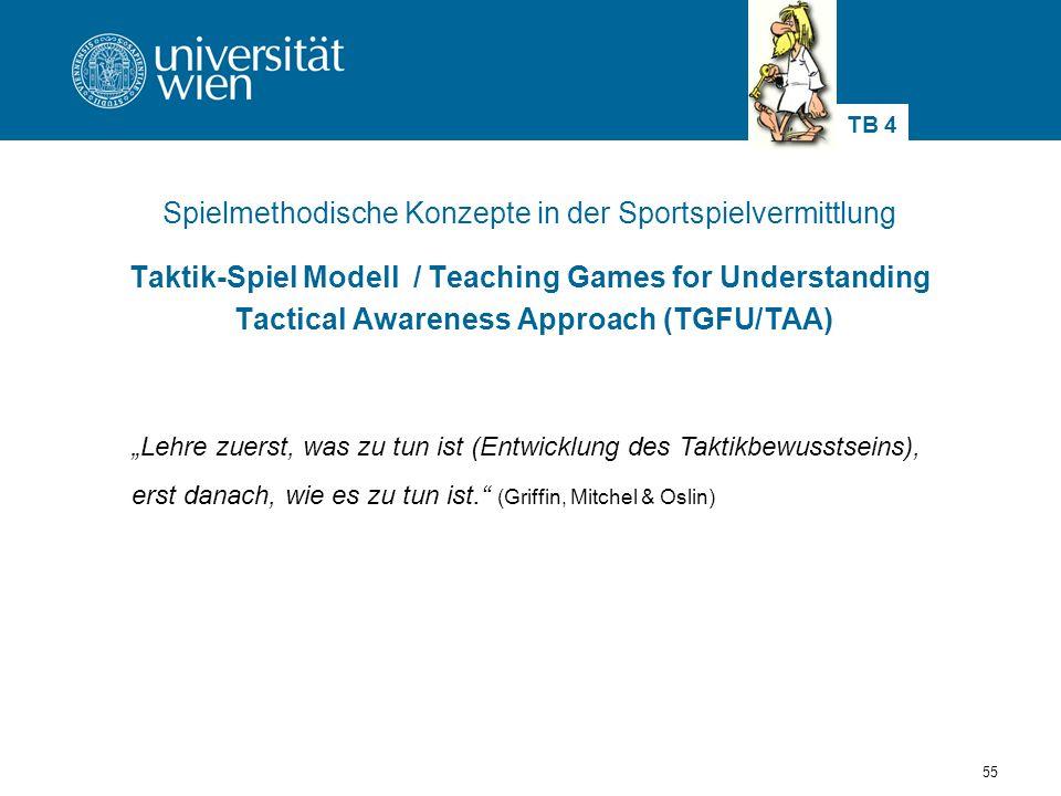 55 Spielmethodische Konzepte in der Sportspielvermittlung Taktik-Spiel Modell / Teaching Games for Understanding Tactical Awareness Approach (TGFU/TAA) Lehre zuerst, was zu tun ist (Entwicklung des Taktikbewusstseins), erst danach, wie es zu tun ist.