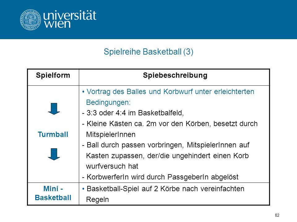 82 Spielreihe Basketball (3) Spielform Spiebeschreibung Turmball Vortrag des Balles und Korbwurf unter erleichterten Bedingungen: - 3:3 oder 4:4 im Basketbalfeld, - Kleine Kästen ca.
