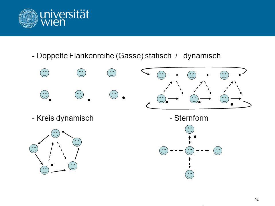 94 - Doppelte Flankenreihe (Gasse) statisch / dynamisch - Kreis dynamisch- Sternform