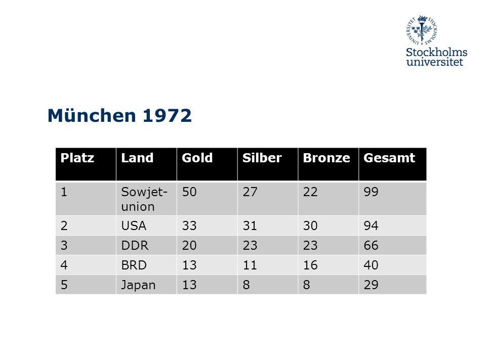 München 1972 PlatzLandGoldSilberBronzeGesamt 1Sowjet- union 50272299 2USA33313094 3DDR2023 66 4BRD13111640 5Japan138829