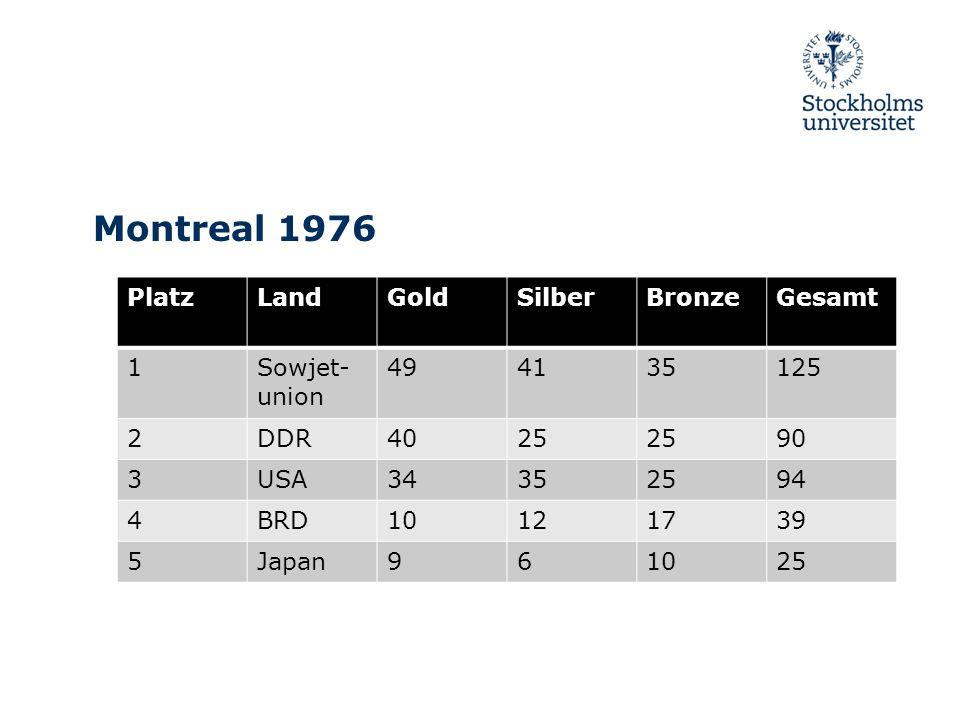 Montreal 1976 PlatzLandGoldSilberBronzeGesamt 1Sowjet- union 494135125 2DDR4025 90 3USA34352594 4BRD10121739 5Japan961025