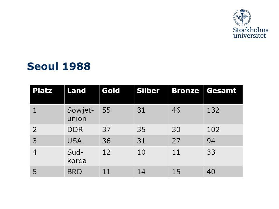 Seoul 1988 PlatzLandGoldSilberBronzeGesamt 1Sowjet- union 553146132 2DDR373530102 3USA36312794 4Süd- korea 12101133 5BRD11141540