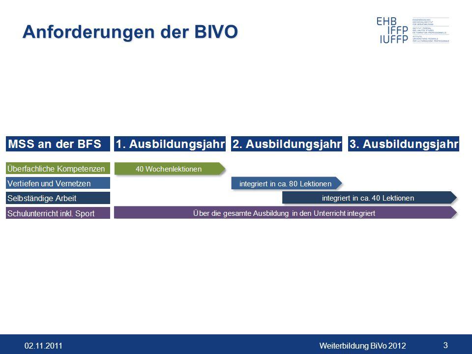 02.11.2011Weiterbildung BiVo 2012 3 Anforderungen der BIVO