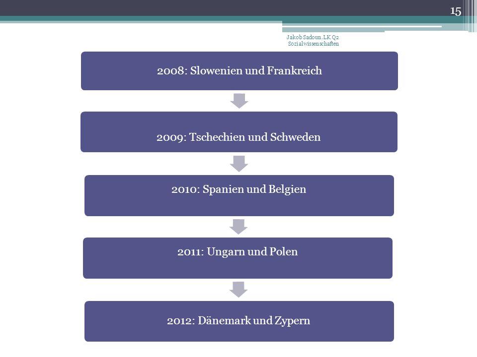 2008: Slowenien und Frankreich 2009: Tschechien und Schweden 2010: Spanien und Belgien2011: Ungarn und Polen 2012: Dänemark und Zypern Jakob Sadoun, L