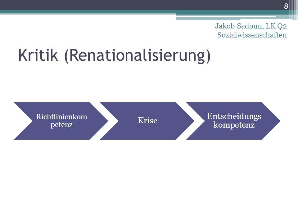 Kritik (Renationalisierung) Richtlinienkom petenz Krise Entscheidungs kompetenz 8 Jakob Sadoun, LK Q2 Sozialwissenschaften