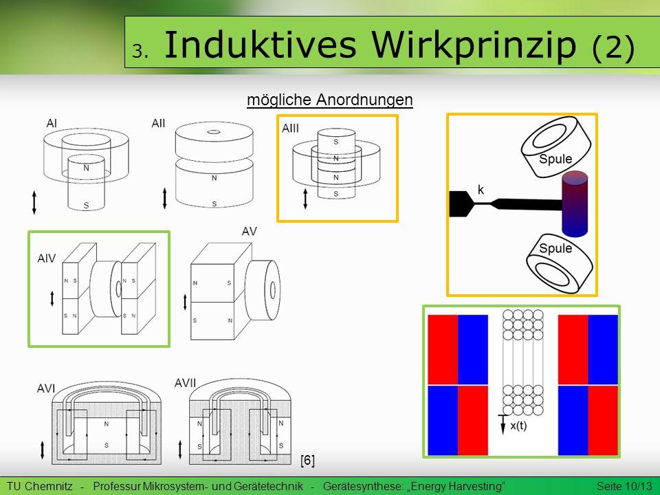 TU Chemnitz - Professur Mikrosystem- und Gerätetechnik - Gerätesynthese: Energy Harvesting Seite 10/13 3. Induktives Wirkprinzip (2) mögliche Anordnun