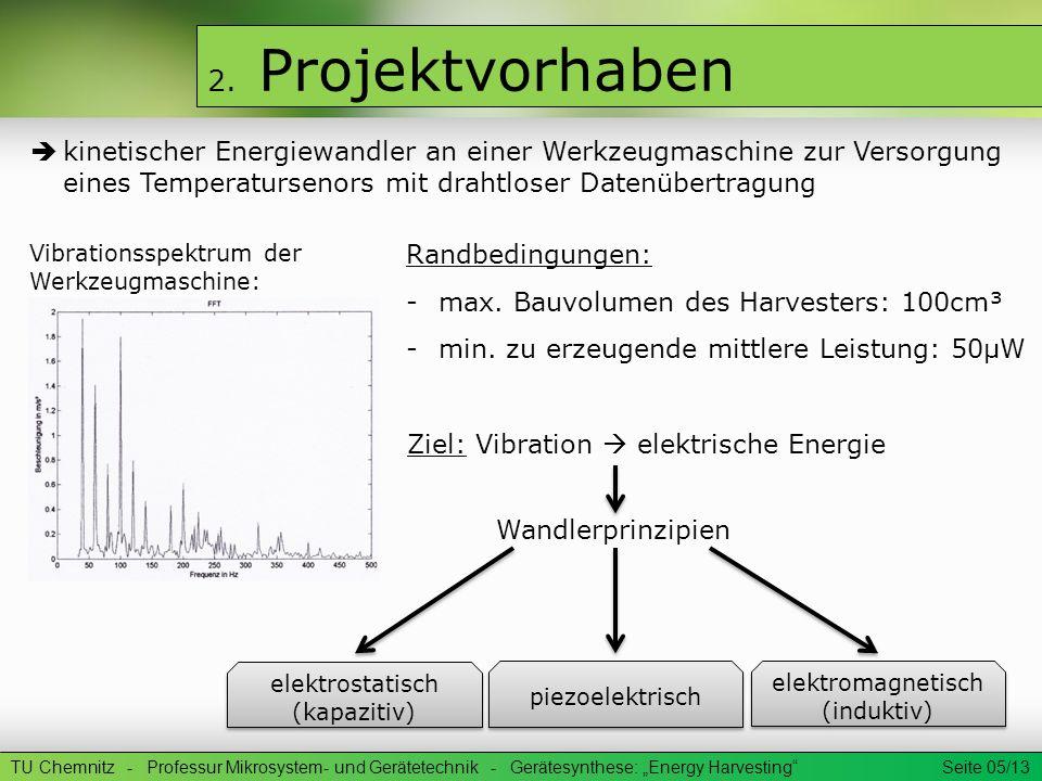2. Projektvorhaben elektromagnetisch (induktiv) piezoelektrisch elektrostatisch (kapazitiv) elektrostatisch (kapazitiv) Wandlerprinzipien TU Chemnitz