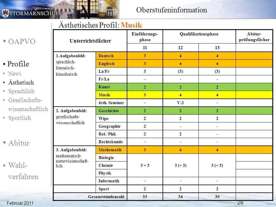 OAPVO Profile Nawi Ästhetisch Sprachlich Gesellschafts- wissenschaftlich Sportlich Abitur Wahl- verfahren Oberstufeninformation Februar 2011 Ästhetisc