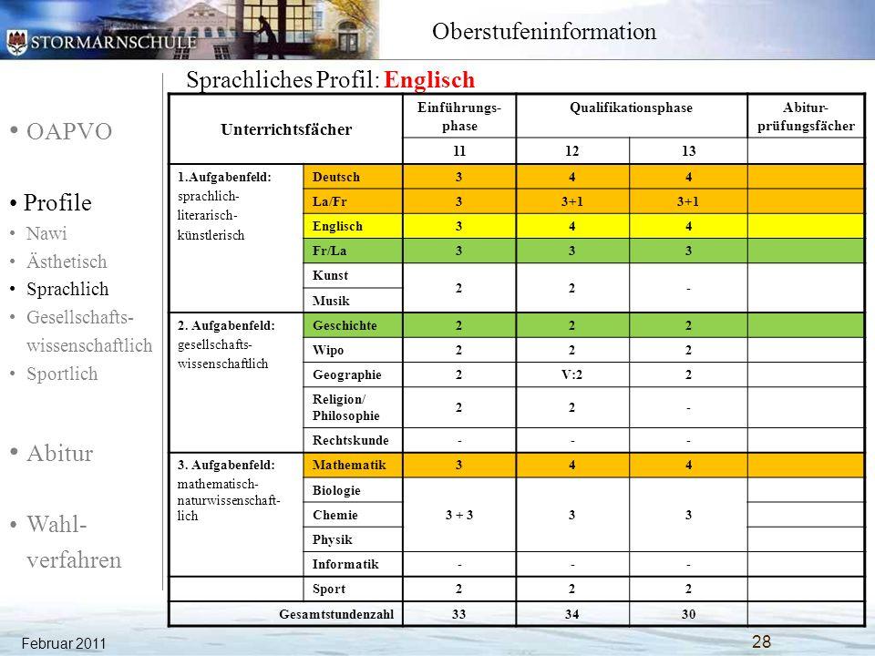 OAPVO Profile Nawi Ästhetisch Sprachlich Gesellschafts- wissenschaftlich Sportlich Abitur Wahl- verfahren Oberstufeninformation Februar 2011 Sprachlic
