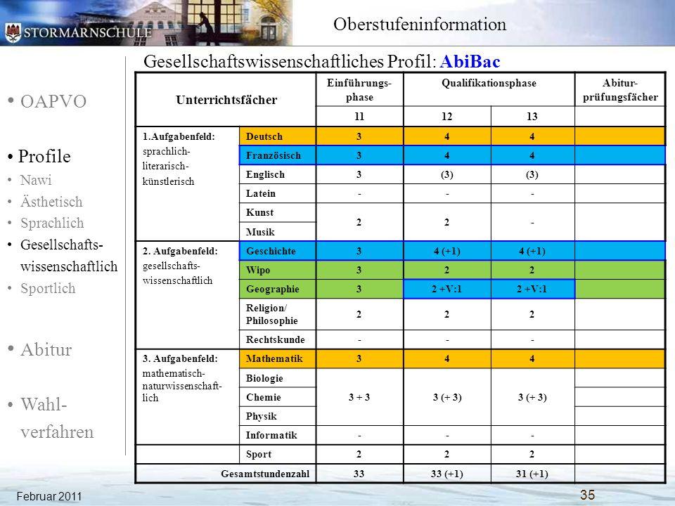 OAPVO Profile Nawi Ästhetisch Sprachlich Gesellschafts- wissenschaftlich Sportlich Abitur Wahl- verfahren Oberstufeninformation Februar 2011 35 Gesell