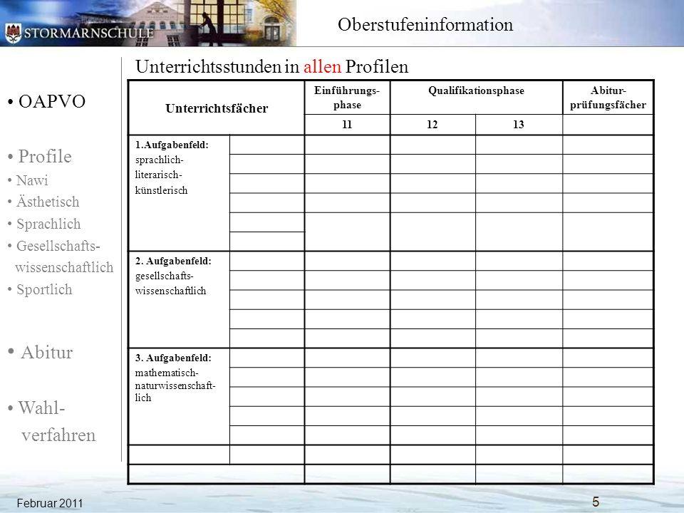 OAPVO Profile Nawi Ästhetisch Sprachlich Gesellschafts- wissenschaftlich Sportlich Abitur Wahl- verfahren Oberstufeninformation Naturwissenschaftliches Profil: Biologie Unterrichtsfächer Einführungs- phase QualifikationsphaseAbitur- prüfungsfächer 111213 1.Aufgabenfeld: sprachlich- literarisch- künstlerisch Deutsch344P1 / P2 Englisch344P1 / P2 Fr /La3-- La/Fr--- Kunst 22- Musik 2.