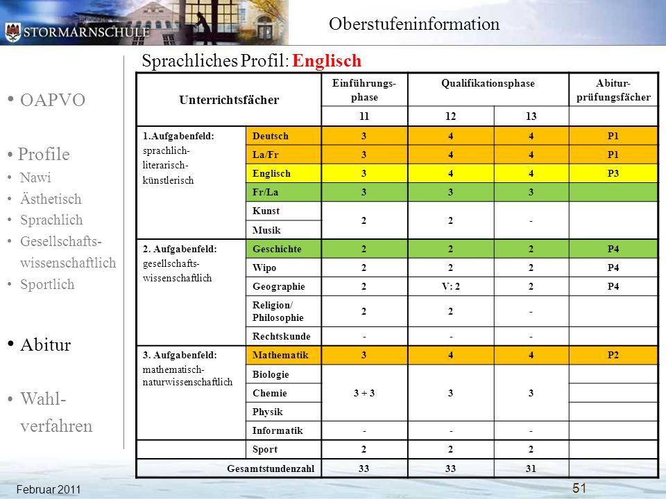 OAPVO Profile Nawi Ästhetisch Sprachlich Gesellschafts- wissenschaftlich Sportlich Abitur Wahl- verfahren Oberstufeninformation Februar 2011 51 Sprach