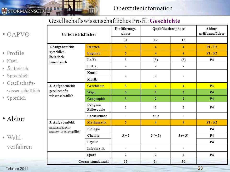 OAPVO Profile Nawi Ästhetisch Sprachlich Gesellschafts- wissenschaftlich Sportlich Abitur Wahl- verfahren Oberstufeninformation Februar 2011 53 Gesell