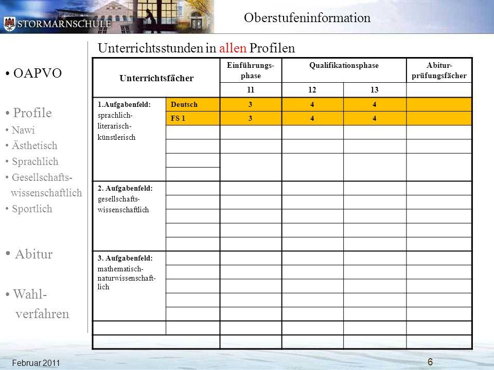 OAPVO Profile Nawi Ästhetisch Sprachlich Gesellschafts- wissenschaftlich Sportlich Abitur Wahl- verfahren Oberstufeninformation Naturwissenschaftliches Profil: Chemie Unterrichtsfächer Einführungs- phase QualifikationsphaseAbitur- prüfungsfächer 111213 1.Aufgabenfeld: sprachlich- literarisch- künstlerisch Deutsch344P1 / P2 Englisch344P1 / P2 Fr /La3-- La/Fr--- Kunst 22- Musik 2.