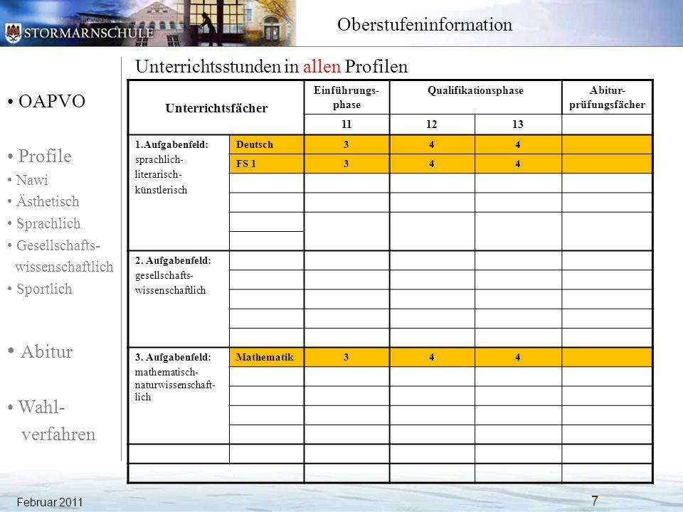 OAPVO Profile Nawi Ästhetisch Sprachlich Gesellschafts- wissenschaftlich Sportlich Abitur Wahl- verfahren Oberstufeninformation Naturwissenschaftliches Profil: Physik Unterrichtsfächer Einführungs- phase QualifikationsphaseAbitur- prüfungsfächer 111213 1.Aufgabenfeld: sprachlich- literarisch- künstlerisch Deutsch344P1 / P2 Englisch344P1 / P2 Fr /La3-- La/Fr--- Kunst 22- Musik 2.