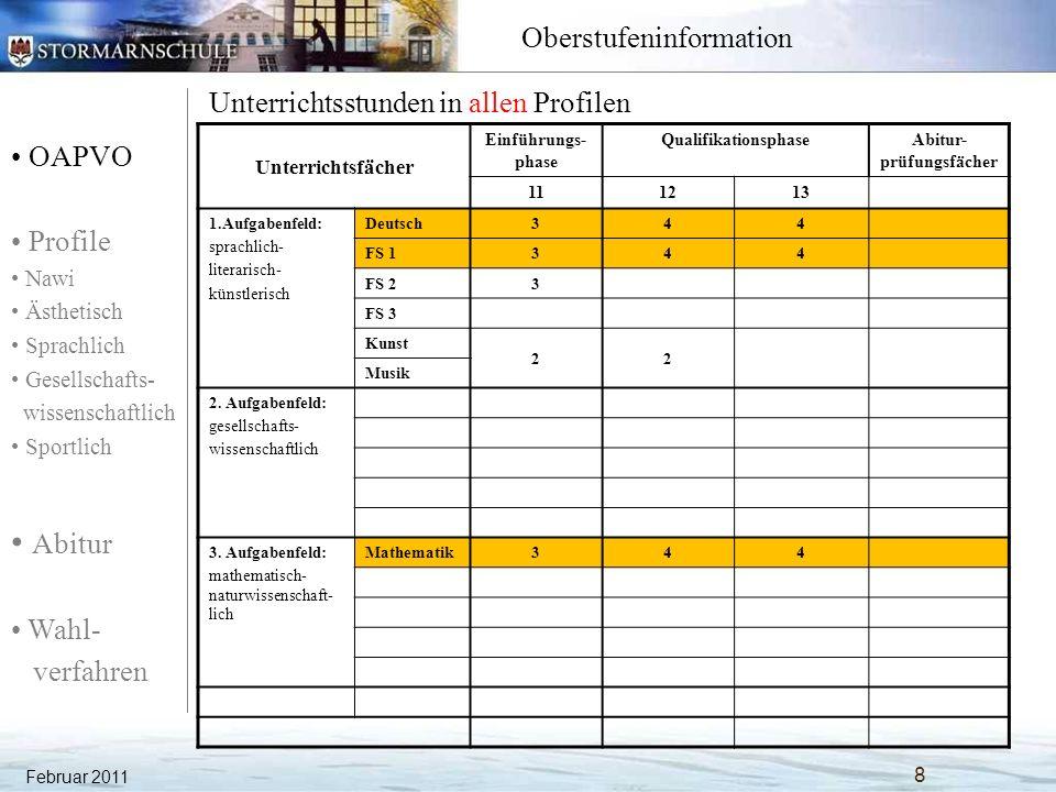 OAPVO Profile Nawi Ästhetisch Sprachlich Gesellschafts- wissenschaftlich Sportlich Abitur Wahl- verfahren Oberstufeninformation Unterrichtsstunden in