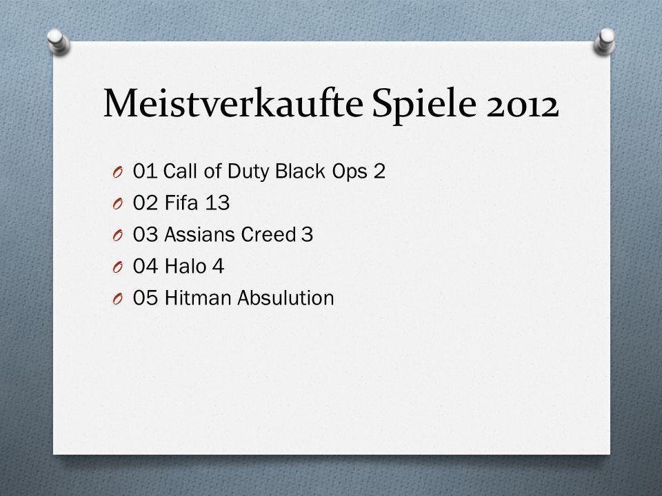 Meistverkaufte Spiele 2012 O 01 Call of Duty Black Ops 2 O 02 Fifa 13 O 03 Assians Creed 3 O 04 Halo 4 O 05 Hitman Absulution