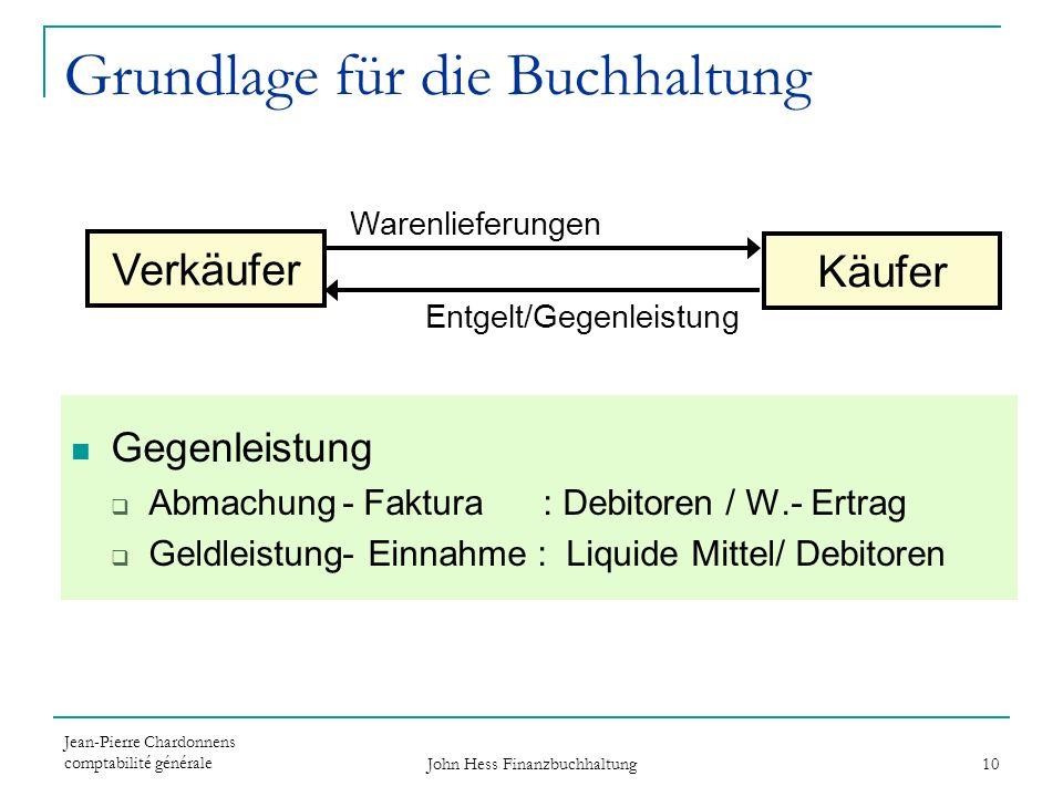Jean-Pierre Chardonnens comptabilité générale John Hess Finanzbuchhaltung 10 Grundlage für die Buchhaltung Gegenleistung Abmachung- Faktura : Debitore