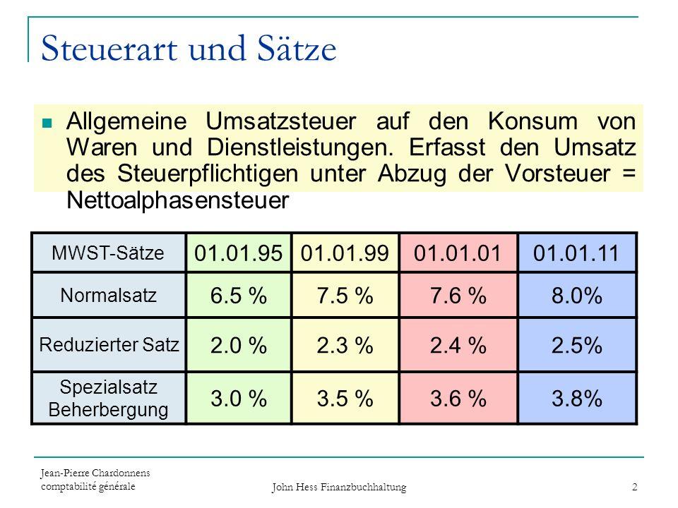 Jean-Pierre Chardonnens comptabilité générale John Hess Finanzbuchhaltung 2 Steuerart und Sätze MWST-Sätze 01.01.9501.01.9901.01.0101.01.11 Normalsatz